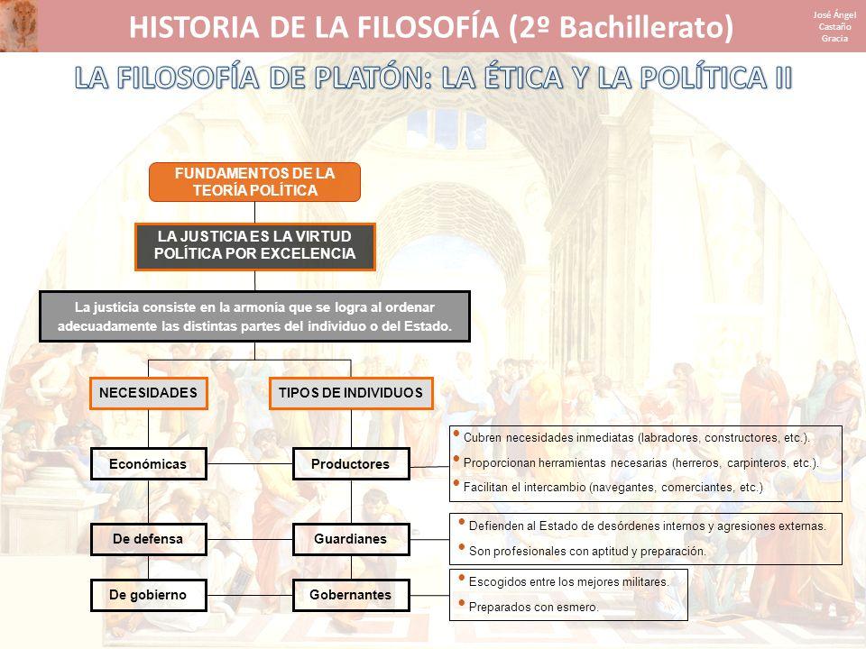 HISTORIA DE LA FILOSOFÍA (2º Bachillerato) José Ángel Castaño Gracia Cubren necesidades inmediatas (labradores, constructores, etc.). Proporcionan her