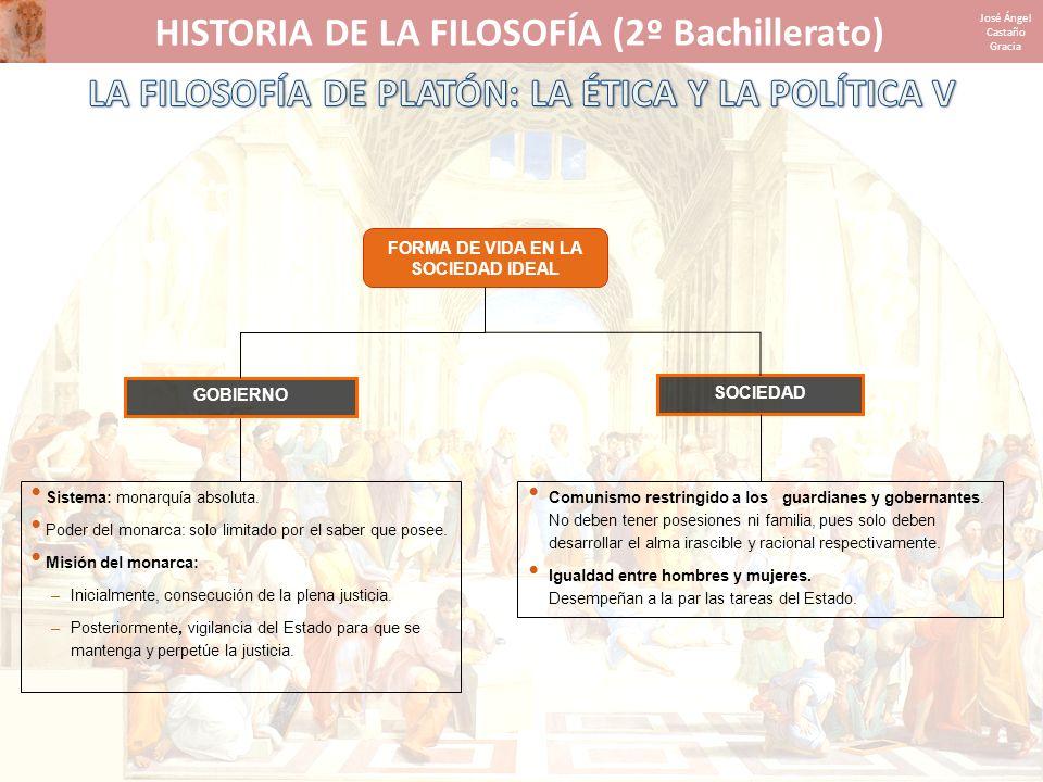 HISTORIA DE LA FILOSOFÍA (2º Bachillerato) José Ángel Castaño Gracia FORMA DE VIDA EN LA SOCIEDAD IDEAL Sistema: monarquía absoluta. Poder del monarca