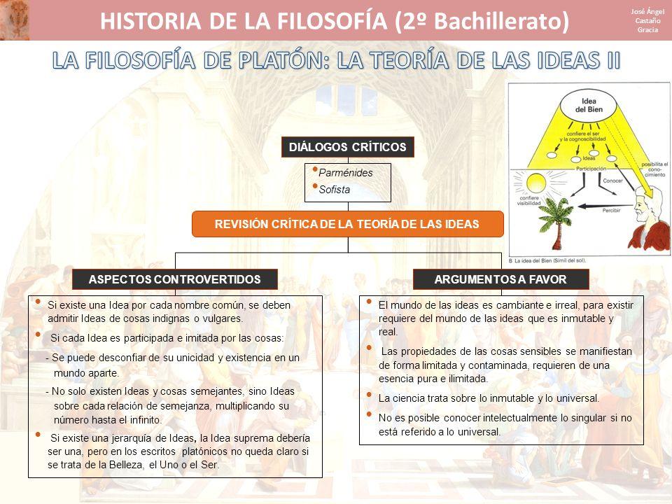 HISTORIA DE LA FILOSOFÍA (2º Bachillerato) José Ángel Castaño Gracia COSMOLOGÍA PLATÓNICA ELEMENTOS CARACTERÍSTICAS Mundo de las Ideas y mundo sensible.