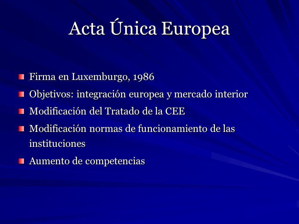 Acta Única Europea Firma en Luxemburgo, 1986 Objetivos: integración europea y mercado interior Modificación del Tratado de la CEE Modificación normas