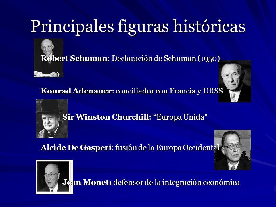 Principales figuras históricas Jean Monet: defensor de la integración económica Robert Schuman: Declaración de Schuman (1950) Konrad Adenauer: concili