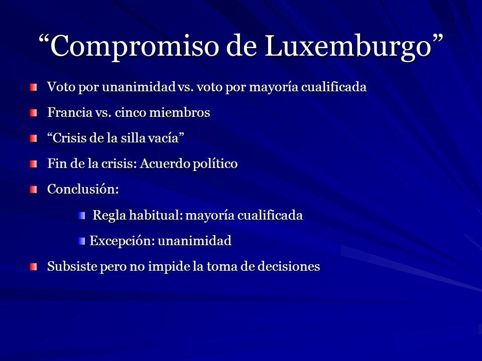 Compromiso de Luxemburgo Voto por unanimidad vs. voto por mayoría cualificada Francia vs. cinco miembros Crisis de la silla vacía Fin de la crisis: Ac