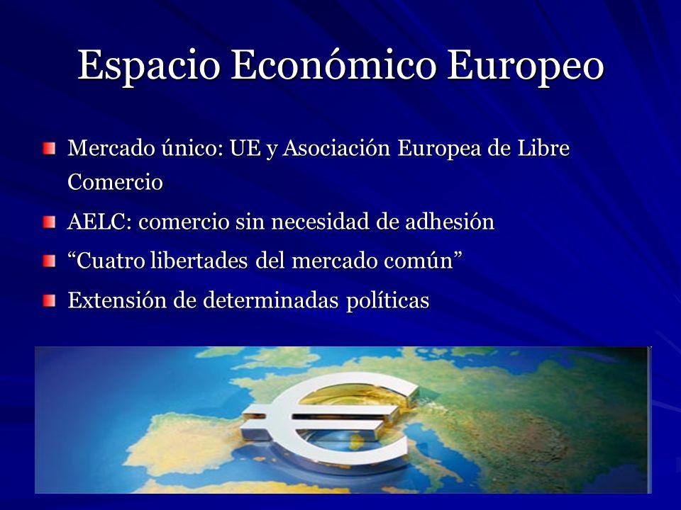 Espacio Económico Europeo Mercado único: UE y Asociación Europea de Libre Comercio AELC: comercio sin necesidad de adhesión Cuatro libertades del merc