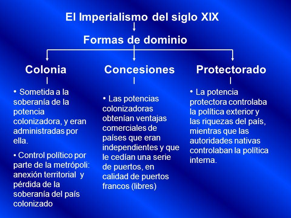 El Imperialismo del siglo XIX Formas de dominio ColoniaConcesionesProtectorado Sometida a la soberanía de la potencia colonizadora, y eran administrad