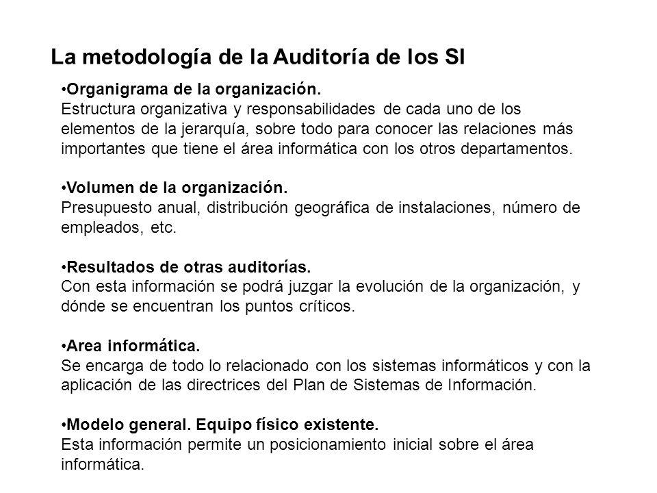 La metodología de la Auditoría de los SI Organigrama de la organización. Estructura organizativa y responsabilidades de cada uno de los elementos de l