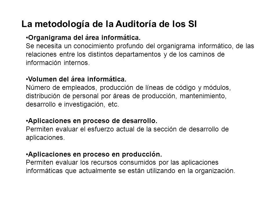 La metodología de la Auditoría de los SI Organigrama del área informática. Se necesita un conocimiento profundo del organigrama informático, de las re