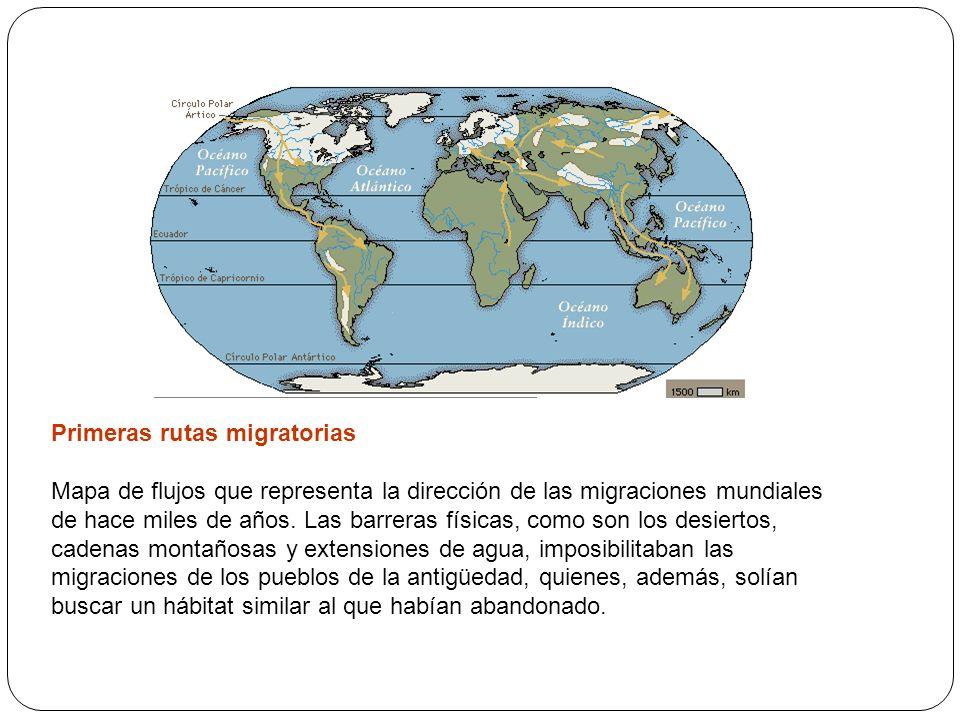 Primeras rutas migratorias Mapa de flujos que representa la dirección de las migraciones mundiales de hace miles de años. Las barreras físicas, como s