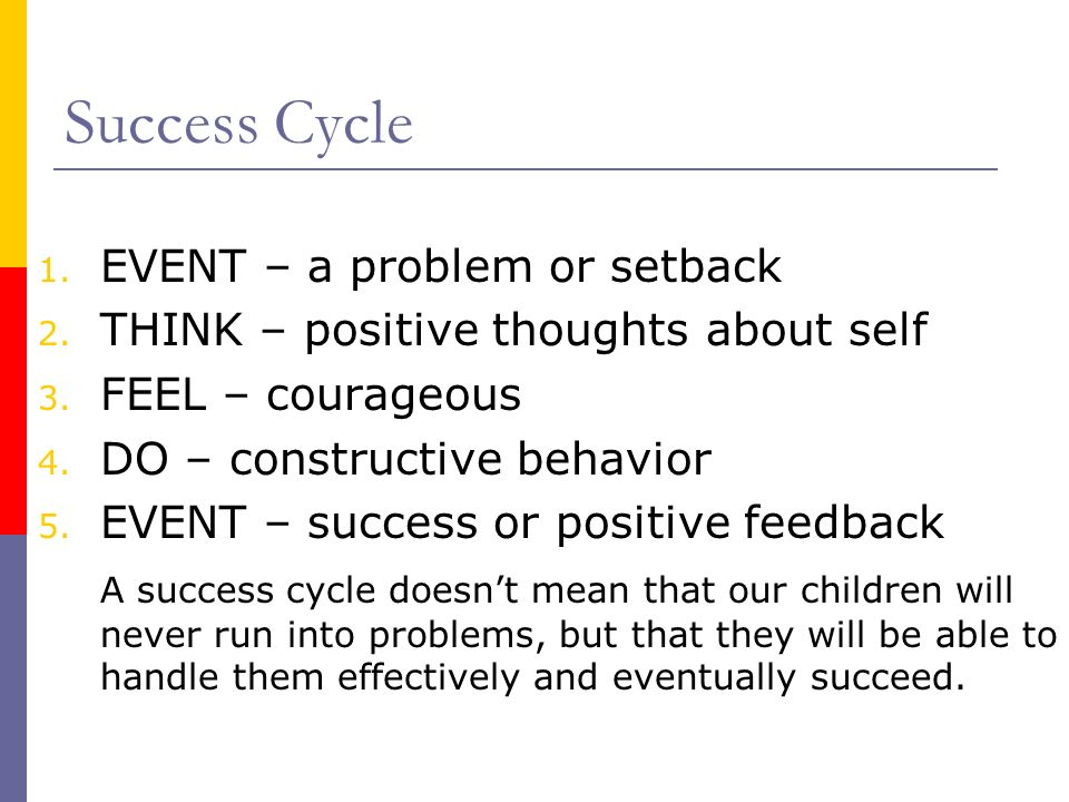 Success Cycle 1. EVENT – a problem or setback 2. THINK – positive thoughts about self 3. FEEL – courageous 4. DO – constructive behavior 5. EVENT – su