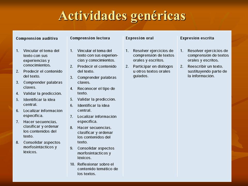 Actividades genéricas Actividades genéricas
