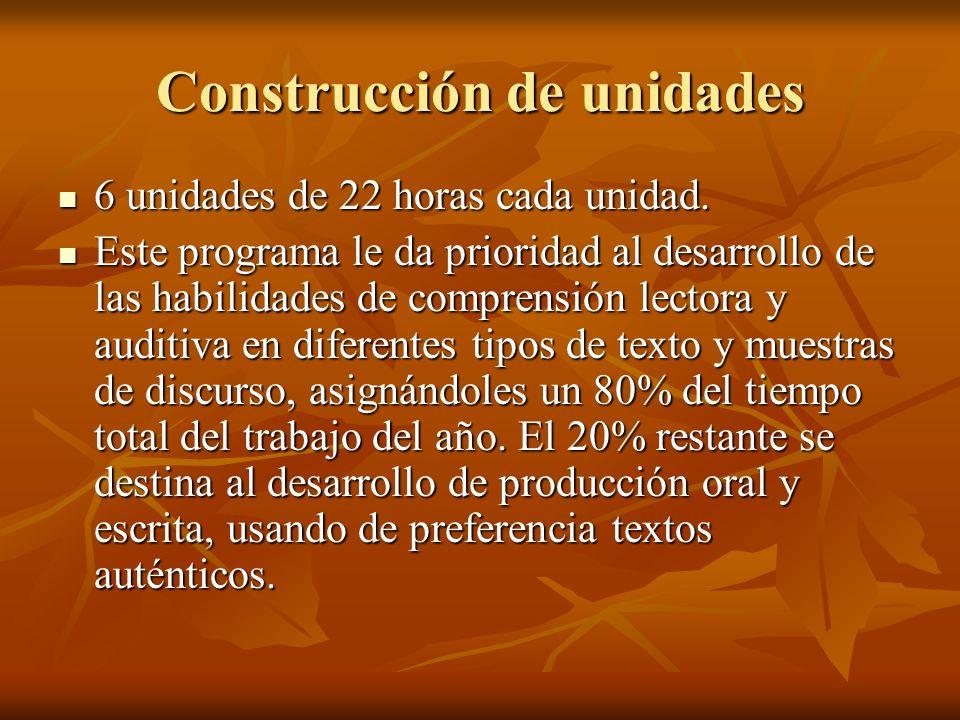 Construcción de unidades 6 unidades de 22 horas cada unidad. 6 unidades de 22 horas cada unidad. Este programa le da prioridad al desarrollo de las ha