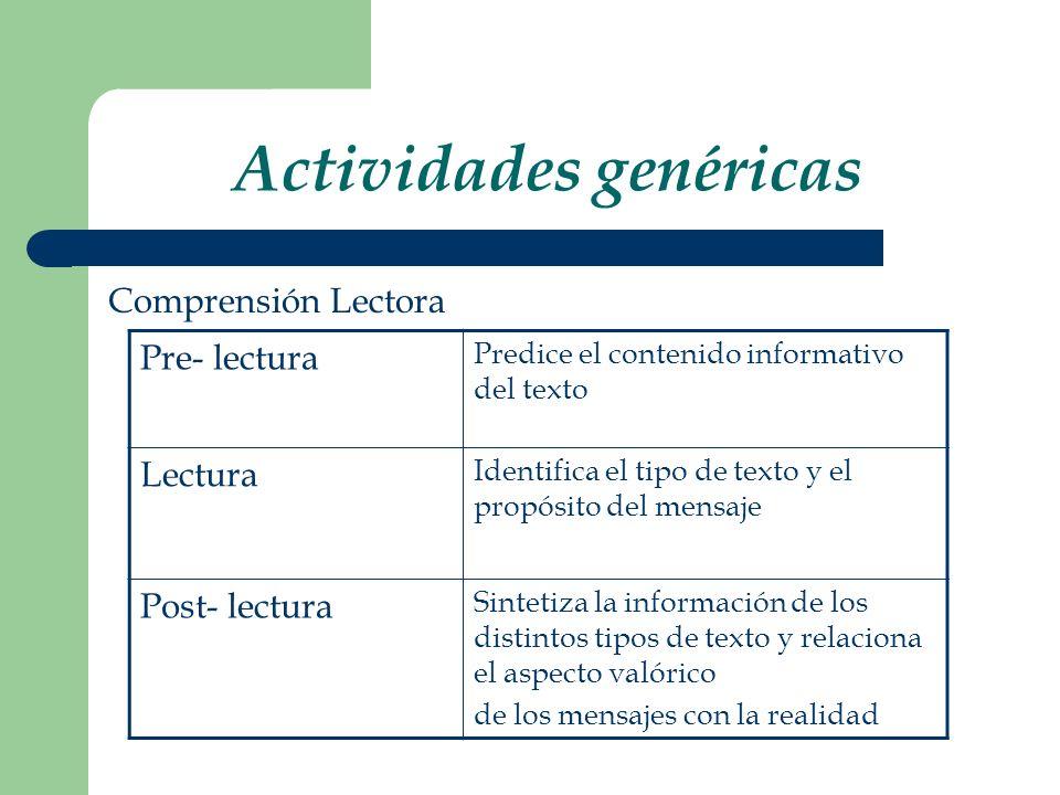 Actividades genéricas Comprensión Lectora Pre- lectura Predice el contenido informativo del texto Lectura Identifica el tipo de texto y el propósito d