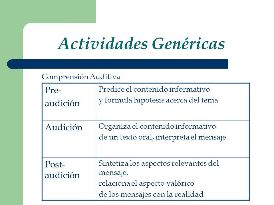 Actividades Genéricas Comprensión Auditiva Pre- audición Predice el contenido informativo y formula hipótesis acerca del tema Audición Organiza el con
