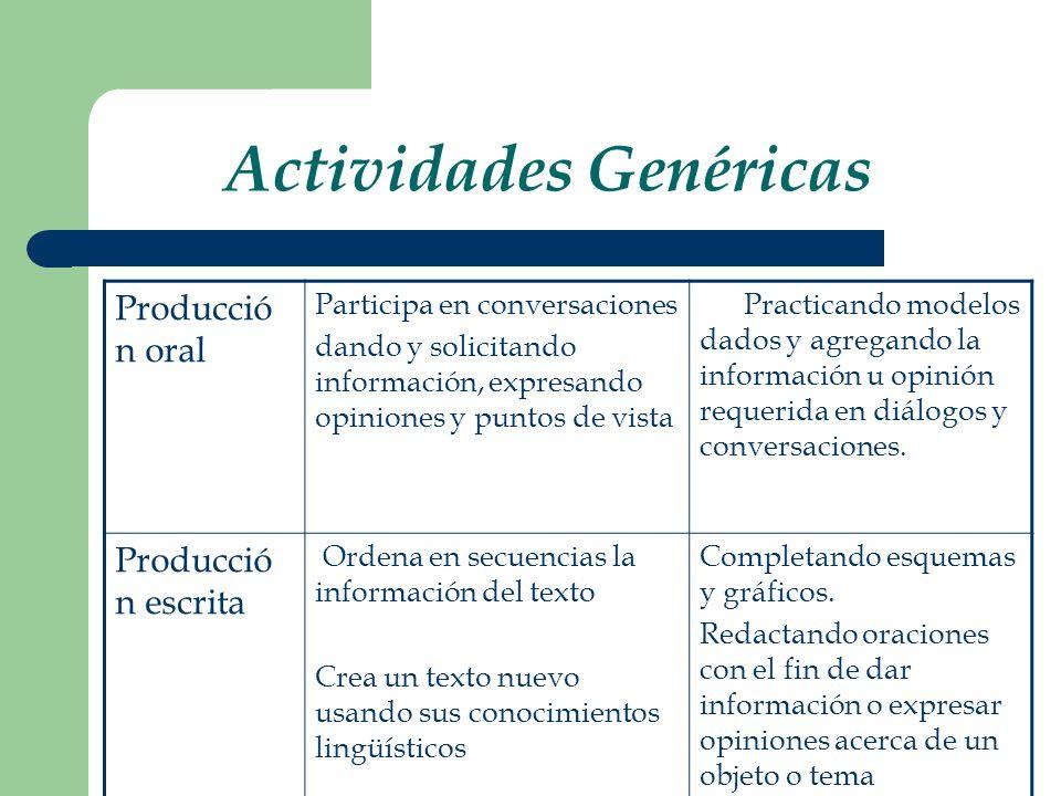 Actividades Genéricas Producció n oral Participa en conversaciones dando y solicitando información, expresando opiniones y puntos de vista Practicando