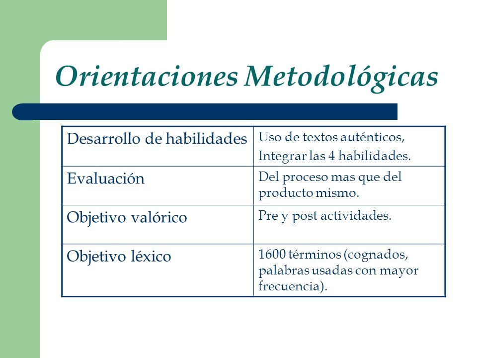 Orientaciones Metodológicas Desarrollo de habilidades Uso de textos auténticos, Integrar las 4 habilidades. Evaluación Del proceso mas que del product