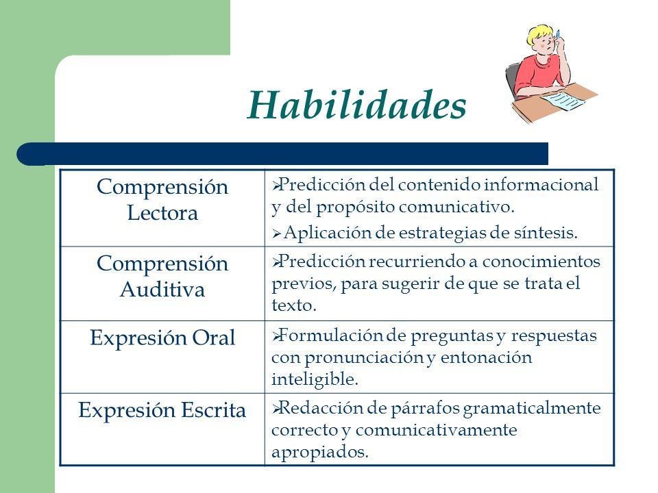Habilidades Comprensión Lectora Predicción del contenido informacional y del propósito comunicativo. Aplicación de estrategias de síntesis. Comprensió
