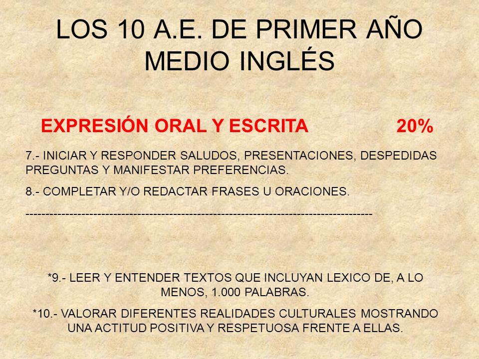 LOS 10 A.E. DE PRIMER AÑO MEDIO INGLÉS EXPRESIÓN ORAL Y ESCRITA 20% 7.- INICIAR Y RESPONDER SALUDOS, PRESENTACIONES, DESPEDIDAS PREGUNTAS Y MANIFESTAR