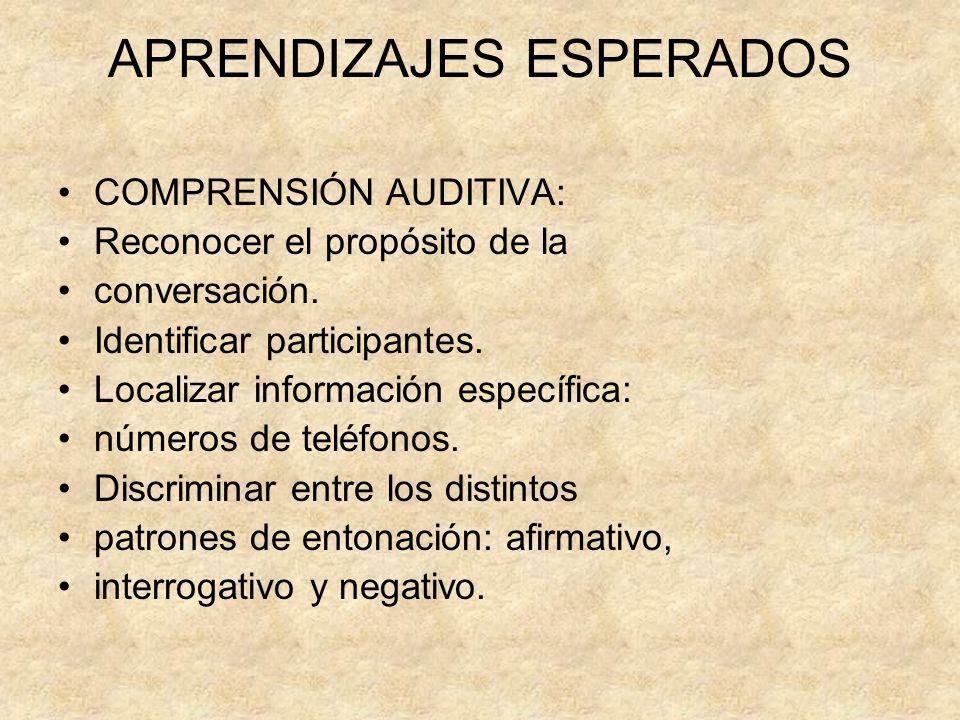 APRENDIZAJES ESPERADOS COMPRENSIÓN AUDITIVA: Reconocer el propósito de la conversación. Identificar participantes. Localizar información específica: n