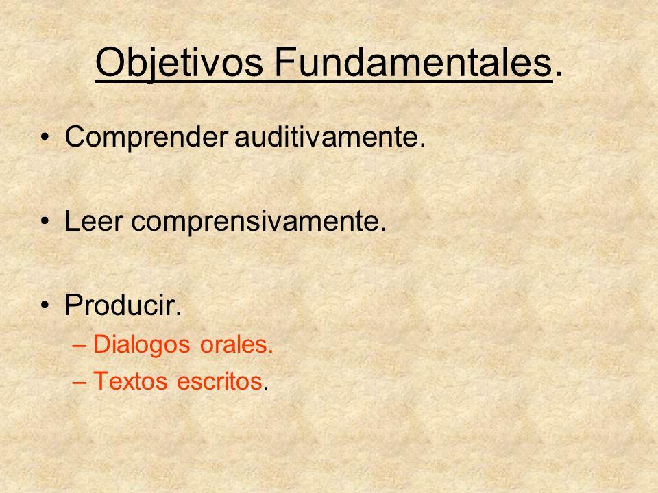 Objetivos Fundamentales. Comprender auditivamente. Leer comprensivamente. Producir. –Dialogos orales. –Textos escritos.