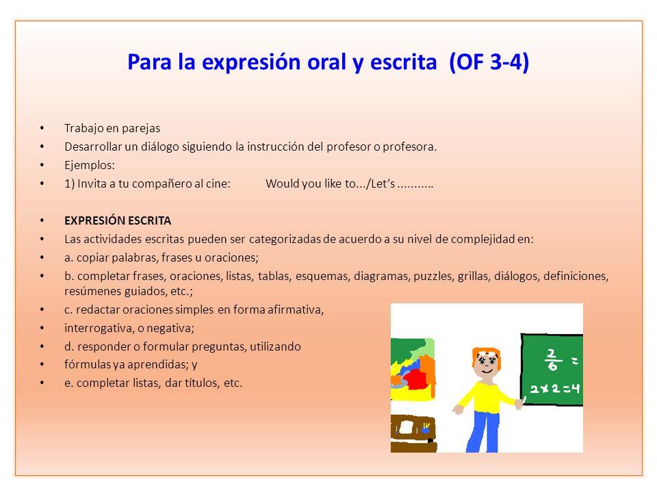 Para la expresión oral y escrita (OF 3-4) Trabajo en parejas Desarrollar un diálogo siguiendo la instrucción del profesor o profesora. Ejemplos: 1) In