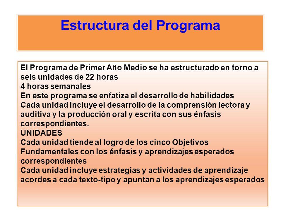 Estructura del Programa El Programa de Primer Año Medio se ha estructurado en torno a seis unidades de 22 horas 4 horas semanales En este programa se