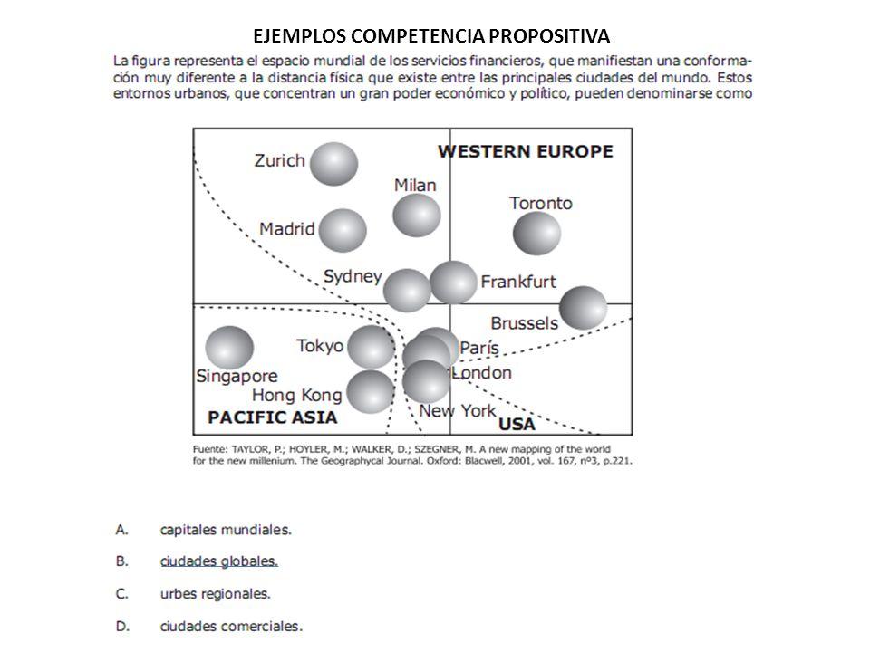 EJEMPLOS COMPETENCIA PROPOSITIVA