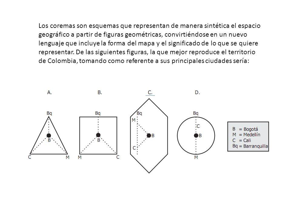 Los coremas son esquemas que representan de manera sintética el espacio geográfico a partir de figuras geométricas, convirtiéndose en un nuevo lenguaj