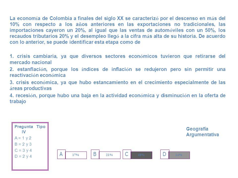 La econom í a de Colombia a finales del siglo XX se caracteriz ó por el descenso en m á s del 10% con respecto a los a ñ os anteriores en las exportac