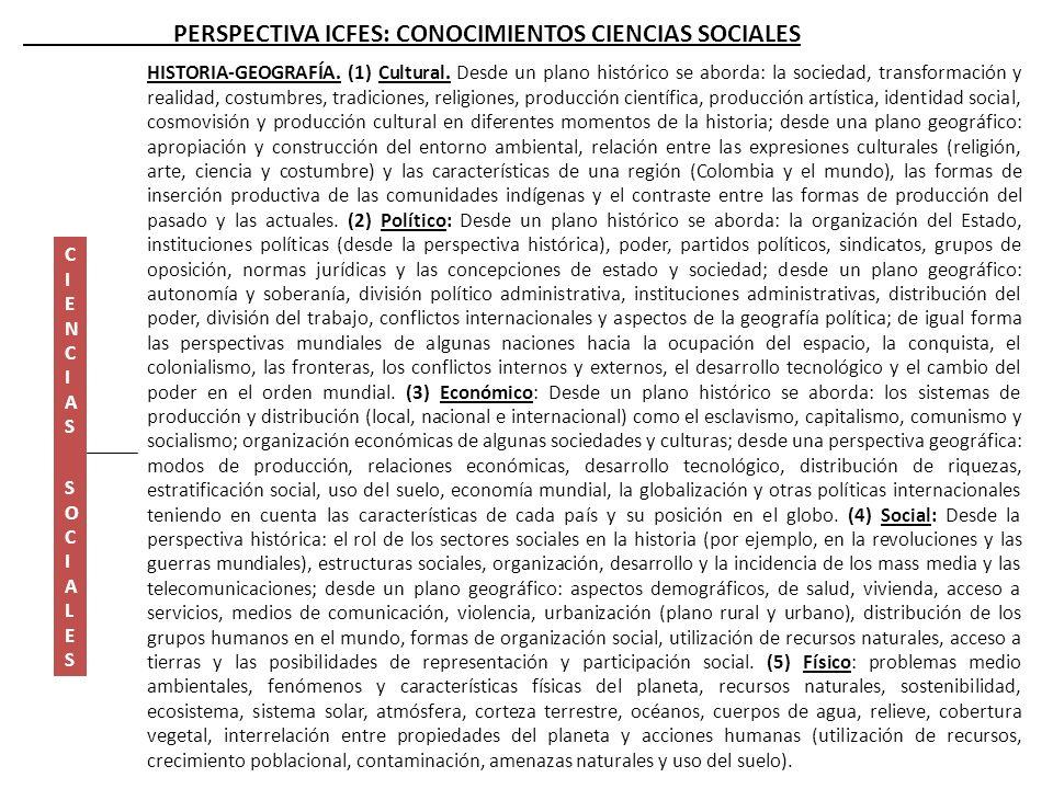 PERSPECTIVA ICFES: CONOCIMIENTOS CIENCIAS SOCIALES CIENCIAS SOCIALESCIENCIAS SOCIALES HISTORIA-GEOGRAFÍA. (1) Cultural. Desde un plano histórico se ab
