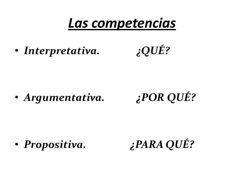 Las competencias Interpretativa. ¿QUÉ? Argumentativa. ¿POR QUÉ? Propositiva. ¿PARA QUÉ?