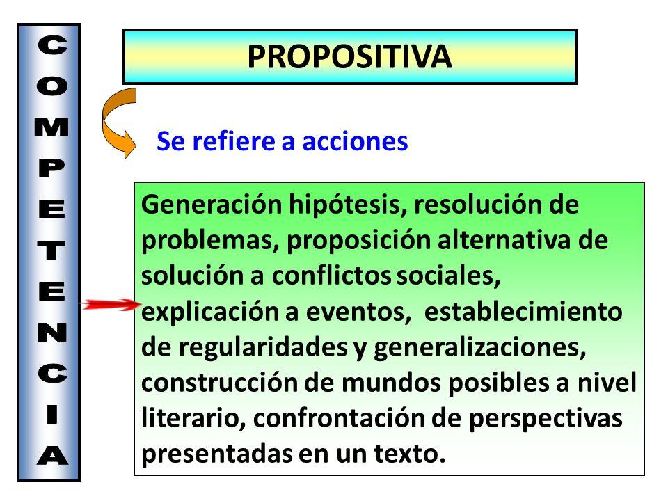 PROPOSITIVA Se refiere a acciones Generación hipótesis, resolución de problemas, proposición alternativa de solución a conflictos sociales, explicació