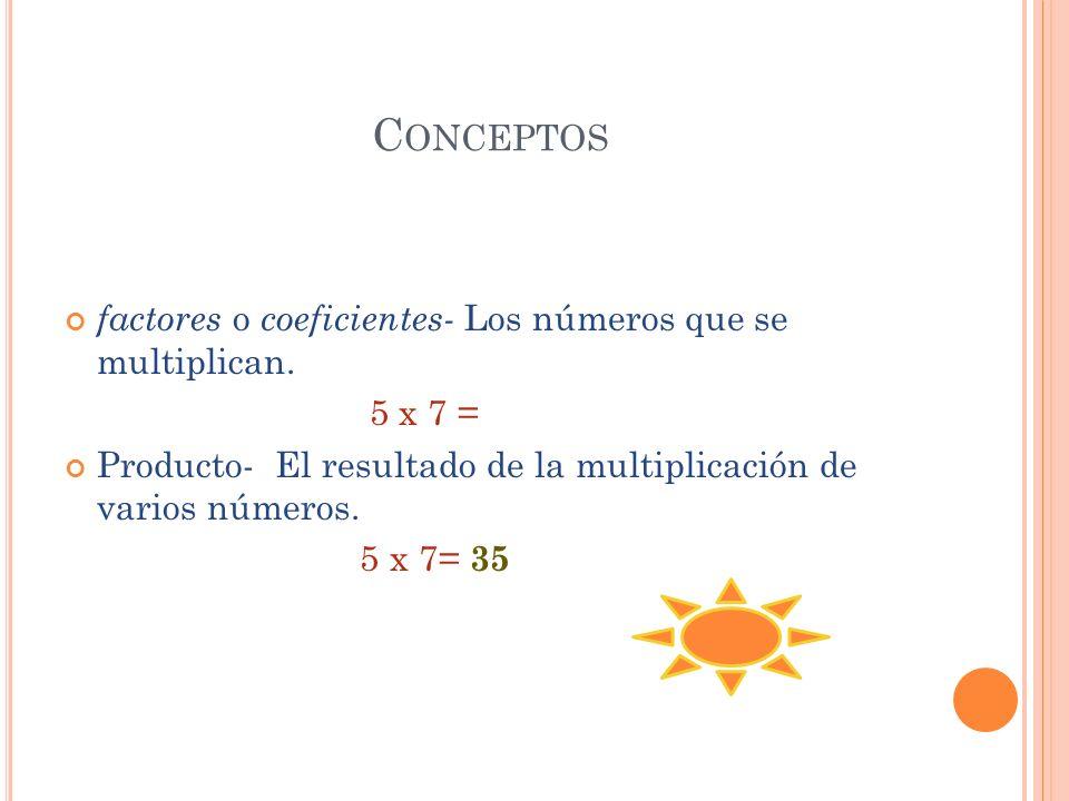 C ONCEPTOS factores o coeficientes- Los números que se multiplican. 5 x 7 = Producto- El resultado de la multiplicación de varios números. 5 x 7= 35