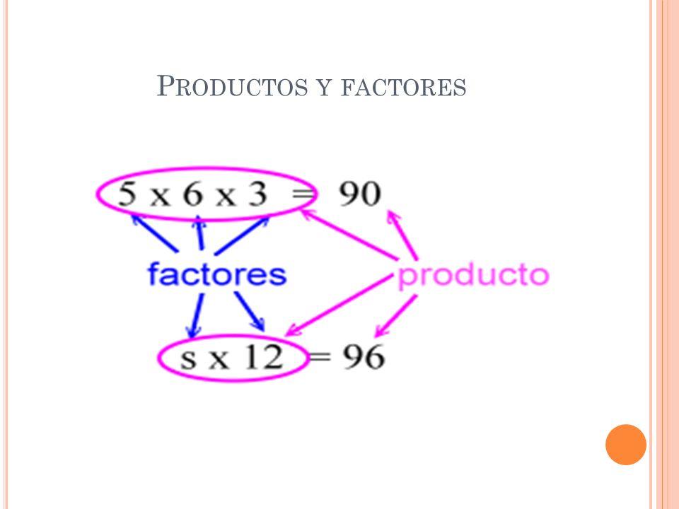 P RODUCTOS Y FACTORES