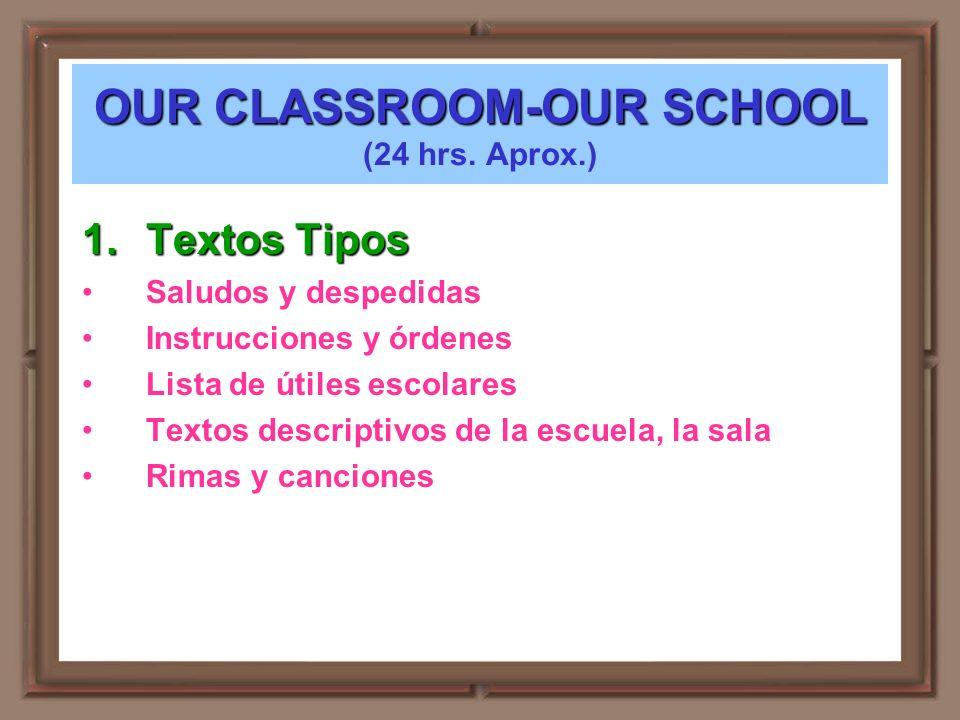 OUR CLASSROOM-OUR SCHOOL OUR CLASSROOM-OUR SCHOOL (24 hrs. Aprox.) 1.Textos Tipos Saludos y despedidas Instrucciones y órdenes Lista de útiles escolar