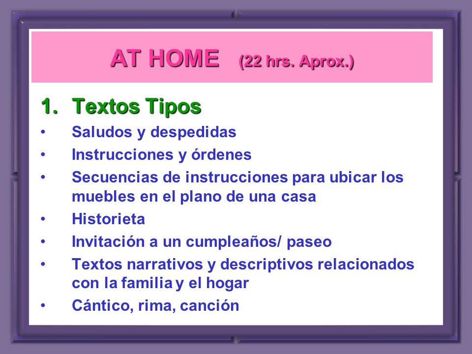 AT HOME (22 hrs. Aprox.) 1.Textos Tipos Saludos y despedidas Instrucciones y órdenes Secuencias de instrucciones para ubicar los muebles en el plano d