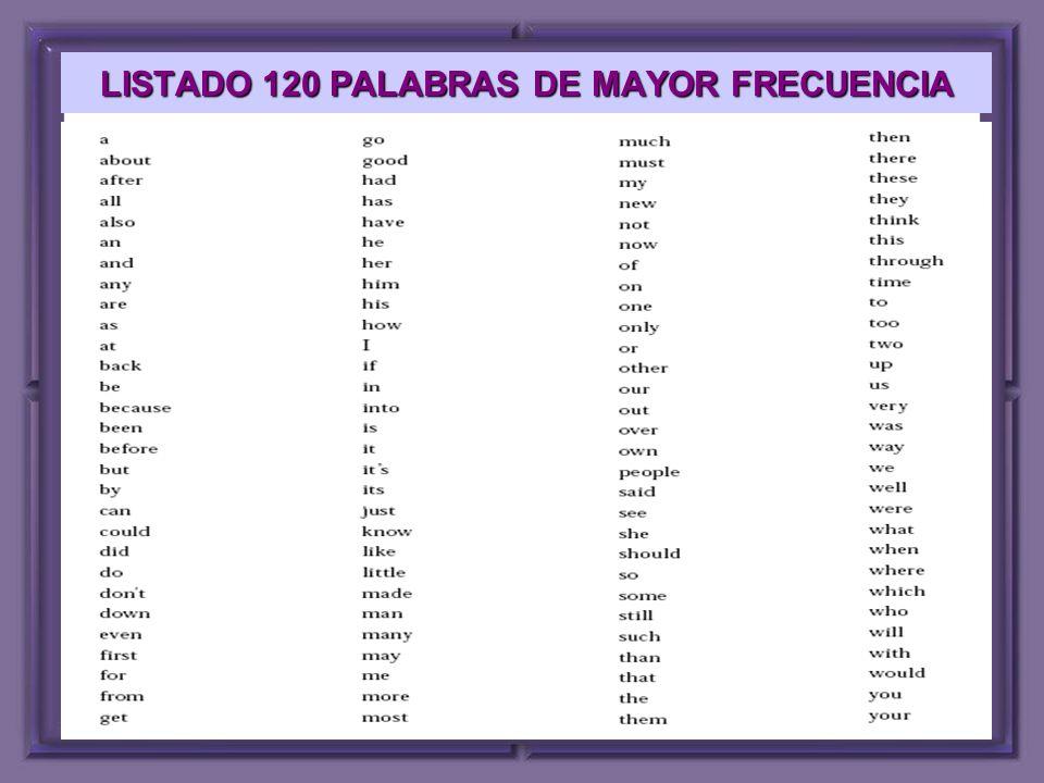 LISTADO 120 PALABRAS DE MAYOR FRECUENCIA