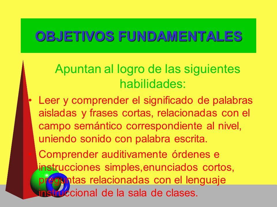 Discriminar auditivamente sonidos,palabras y oraciones relacionadas con el campo semántico correspondiente al nivel.