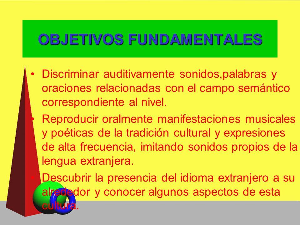 Discriminar auditivamente sonidos,palabras y oraciones relacionadas con el campo semántico correspondiente al nivel. Reproducir oralmente manifestacio