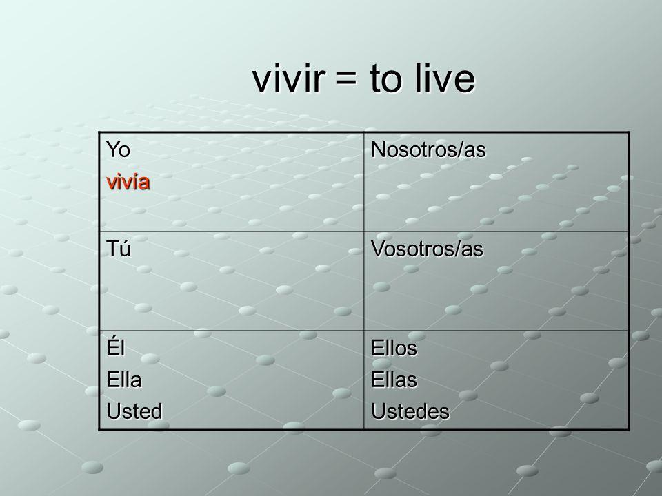 vivir = to live YovivíaNosotros/as TúVosotros/as ÉlEllaUstedEllosEllasUstedes