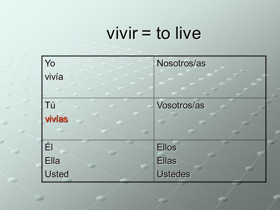 YovivíaNosotros/as TúvivíasVosotros/as ÉlEllaUstedEllosEllasUstedes