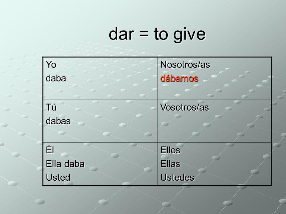dar = to give YodabaNosotros/as dábamos TúdabasVosotros/asdabais Él Ella daba UstedEllosEllasUstedes