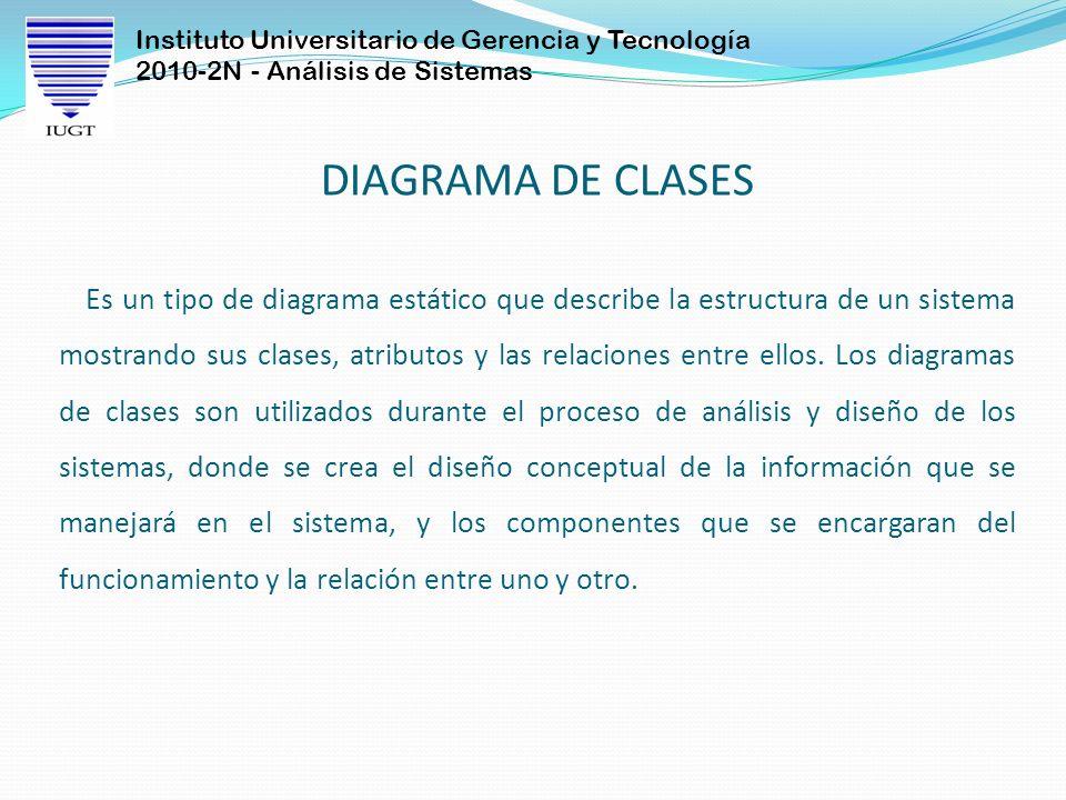Instituto Universitario de Gerencia y Tecnología 2010-2N - Análisis de Sistemas DIAGRAMA DE CLASES Es un tipo de diagrama estático que describe la estructura de un sistema mostrando sus clases, atributos y las relaciones entre ellos.
