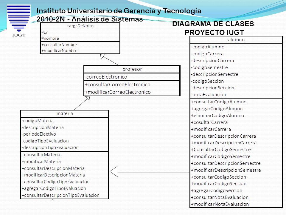 Instituto Universitario de Gerencia y Tecnología 2010-2N - Análisis de Sistemas DIAGRAMA DE CLASES PROYECTO IUGT