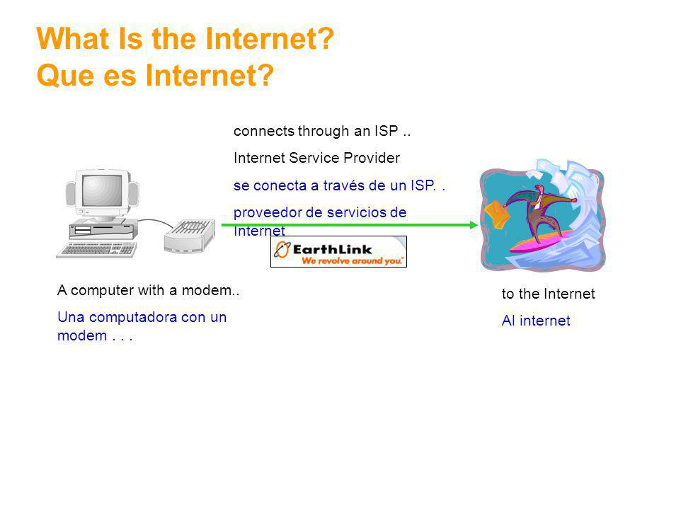 3 What Is the Internet. Que es Internet. A computer with a modem..