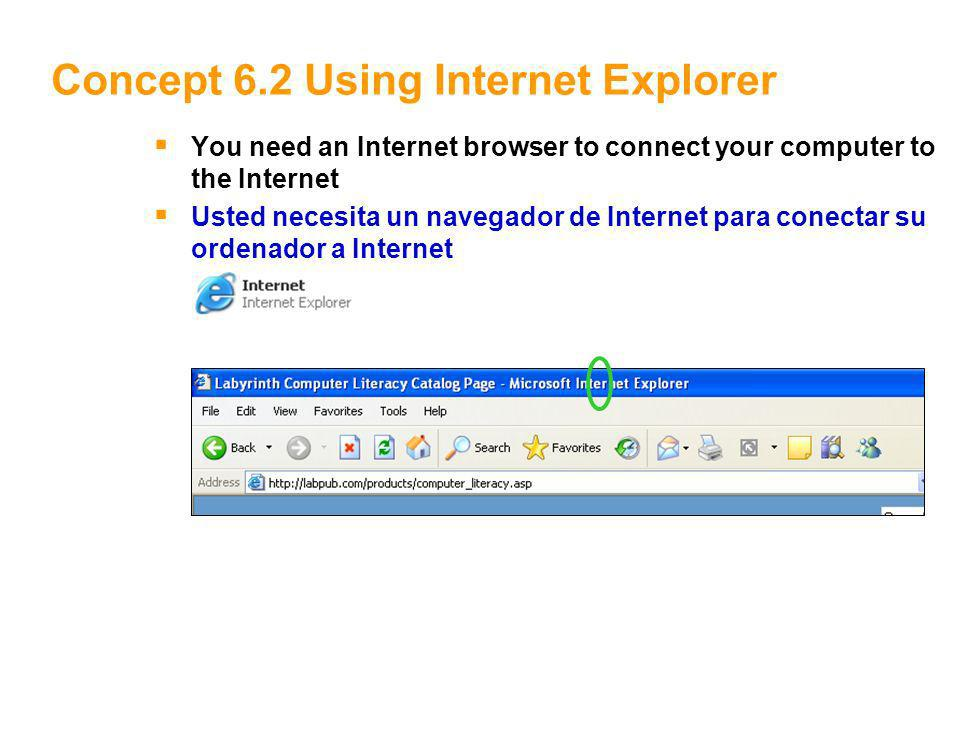5 Concept 6.2 Using Internet Explorer You need an Internet browser to connect your computer to the Internet Usted necesita un navegador de Internet pa