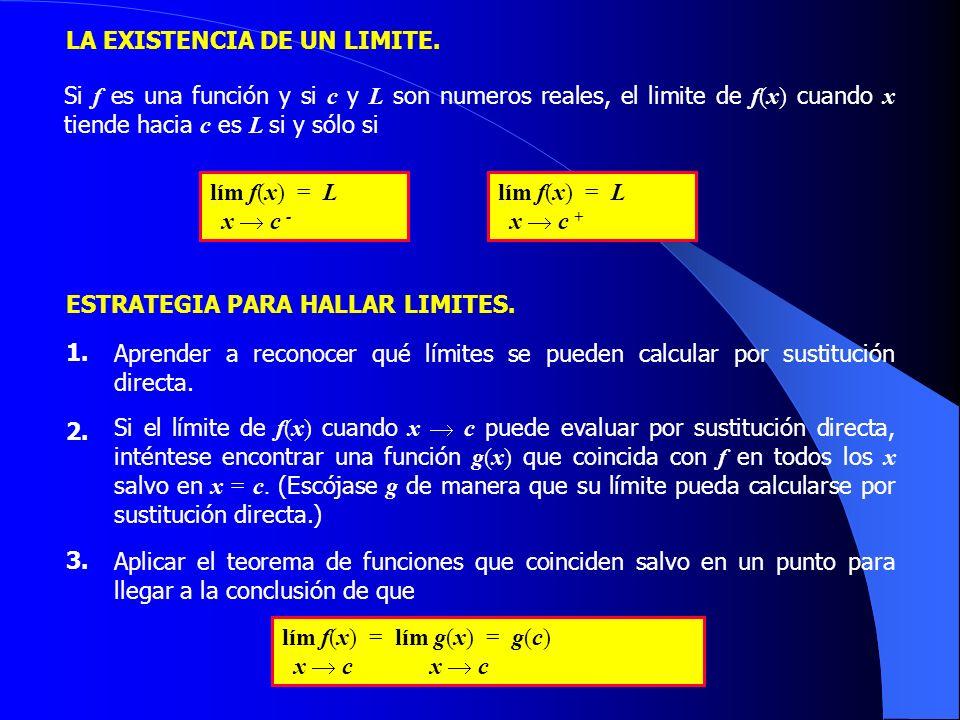 ESTRATEGIA PARA HALLAR LIMITES. Aprender a reconocer qué límites se pueden calcular por sustitución directa. 1. Si el límite de f(x) cuando x c puede