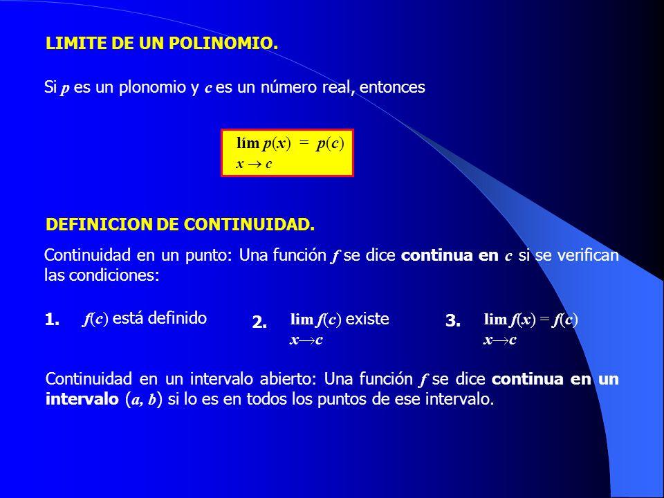 DEFINICION DE CONTINUIDAD. Continuidad en un punto: Una función f se dice continua en c si se verifican las condiciones: 1. f(c) está definido 2. lim