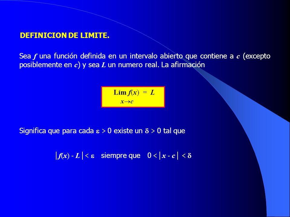 DEFINICION DE LIMITE. Sea f una función definida en un intervalo abierto que contiene a c (excepto posiblemente en c ) y sea L un numero real. La afir