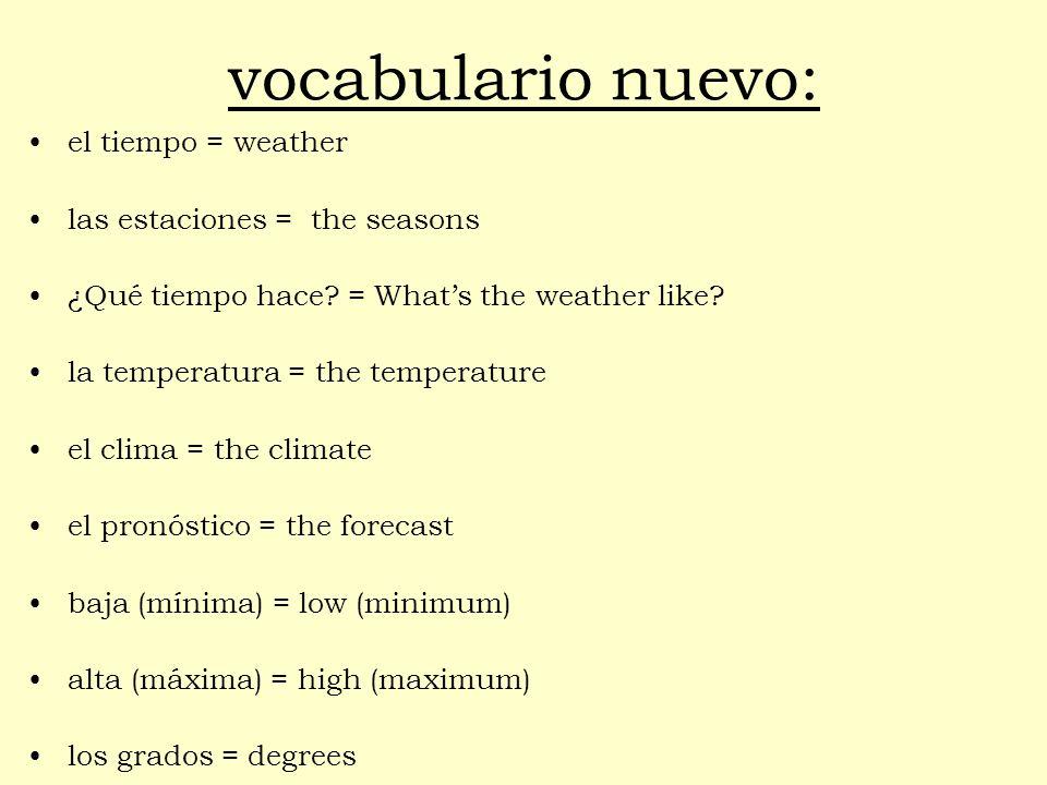 vocabulario nuevo: el tiempo = weather las estaciones = the seasons ¿Qué tiempo hace? = Whats the weather like? la temperatura = the temperature el cl