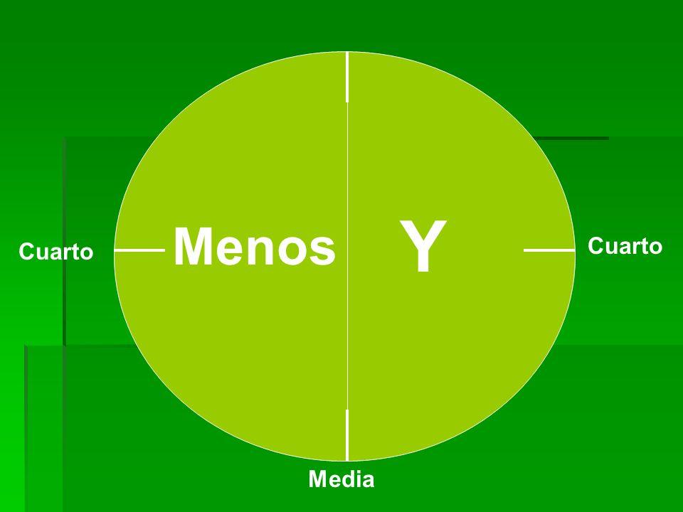 Cuarto Media Y Menos
