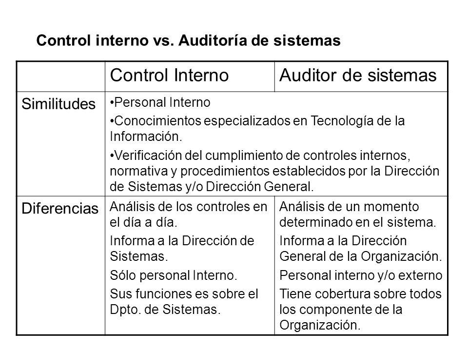 Control interno vs. Auditoría de sistemas Control InternoAuditor de sistemas Similitudes Personal Interno Conocimientos especializados en Tecnología d